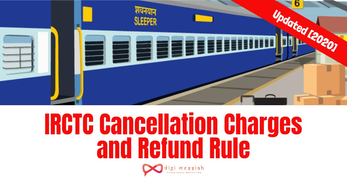 IRCTC Cancellation Charges and Refund Rule
