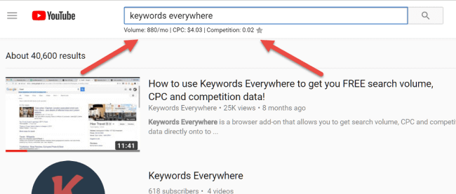 Keywords Everywhere Best Youtube Extension