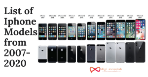 List of Iphone Models from 2007-2020