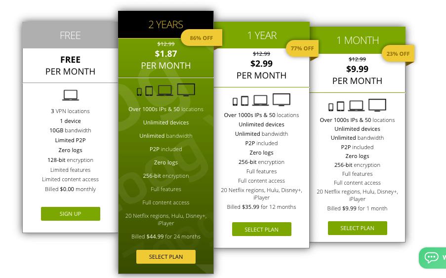 Pricing of Zoog Vpn
