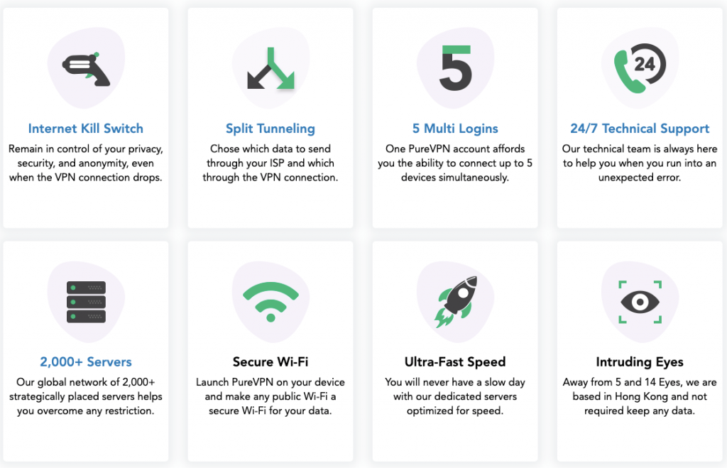 Features of Pure VPN
