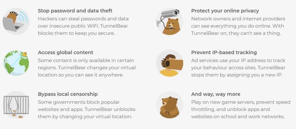 Pros & Cons of TunnelBear VPN