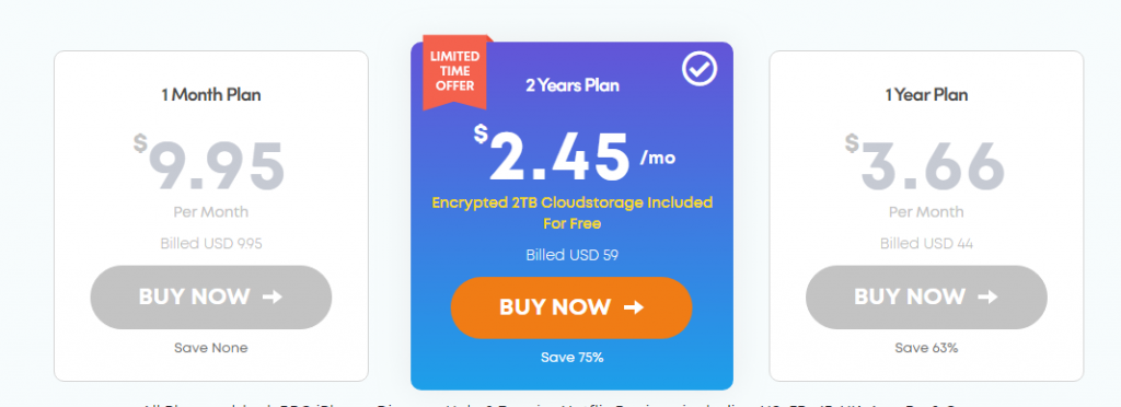 Ivacy plan & pricing