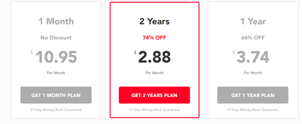 Plan & Pricing for Pure VPN