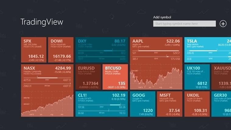 tradingview Stock Screener